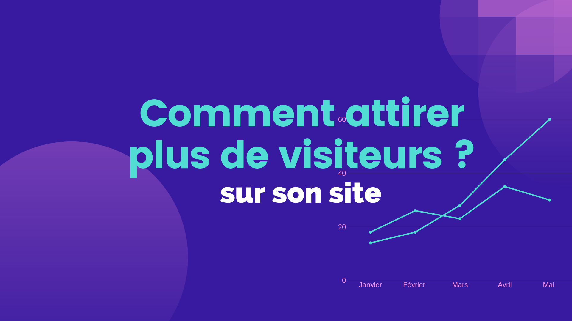 Comment attirer plus de visiteurs sur son site